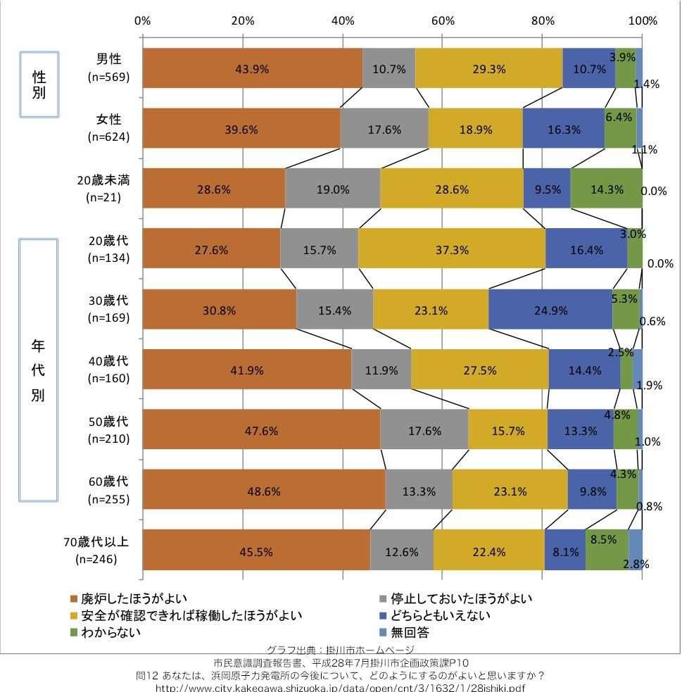 Kakegawa2017(3)